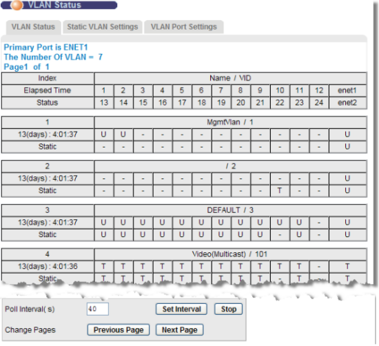 Calix E3-12C/E5-120/E5-121 R4 1 User Guide