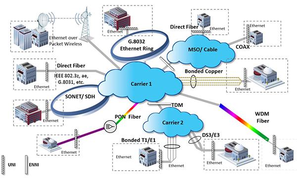 1991 geo metro transmission diagram metro ethernet diagram