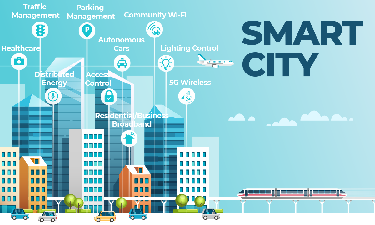 smart_city_graphic